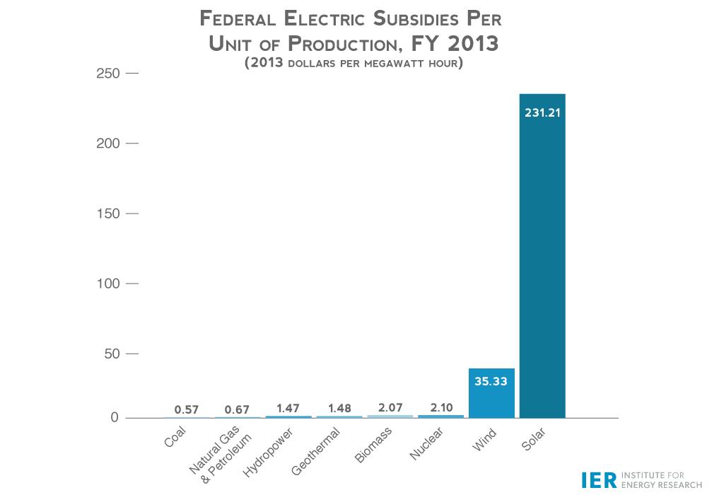 Fed-Elect-Subs-mgwhrev1